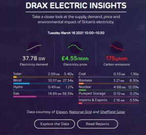 Drax Electric Insights